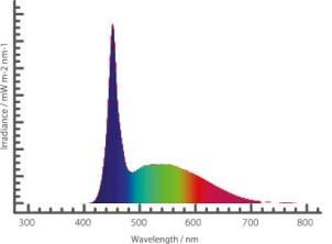matrix ultra white LED daytime